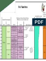 Helmint szaporodási és fejlődési táblázat a nyaki platyhelminthes szimmetria