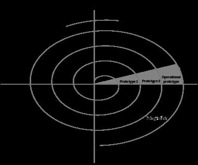 Galandférgek, Törpe galandféreg házigazdái